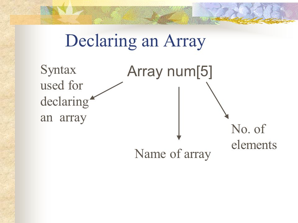 Declaring an Array Array num[5] Syntax used for declaring an array